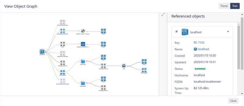 گراف درختی تجهیزات در insight