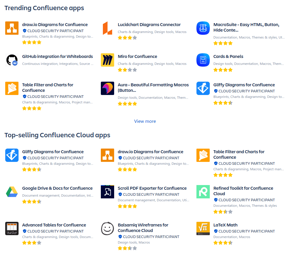 addons for confluence