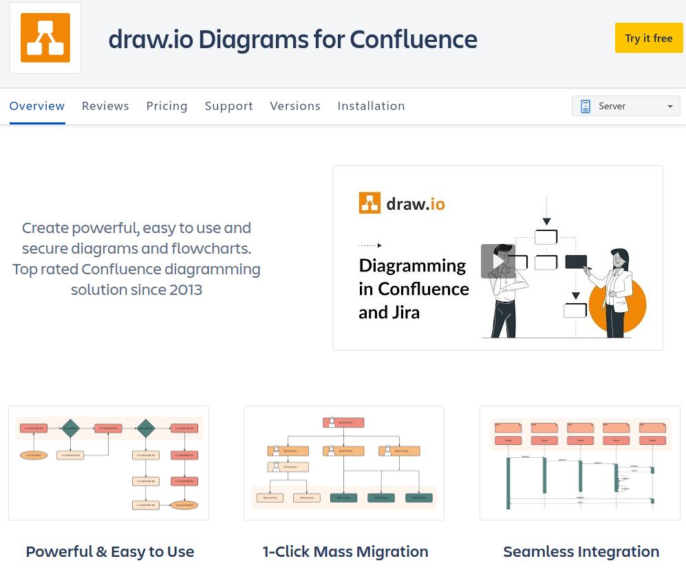 draw io plugin in confluence